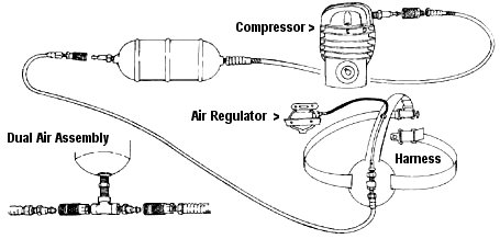scuba gear diagram 1998 dodge durango headlight switch wiring intro to hooka