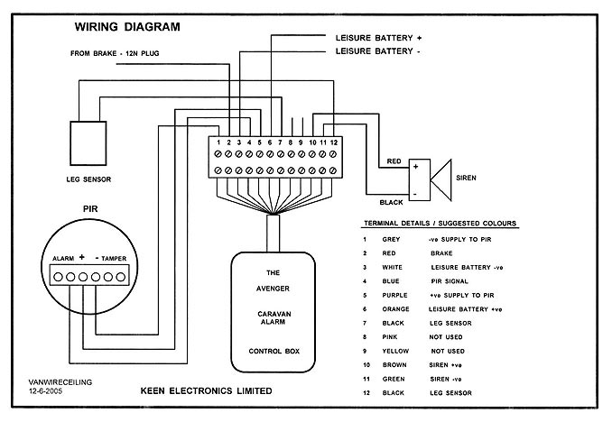 factory fitted alarm wiring diagram please note wire colours will