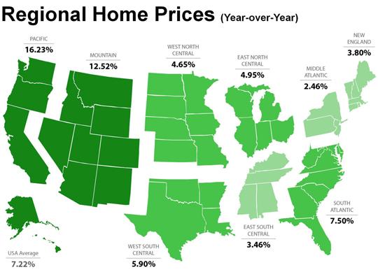 Regional Prices
