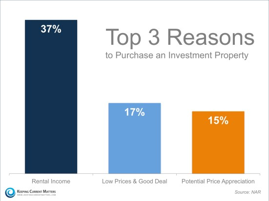Top 3 Reasons To Buy   Keeping Current Matters