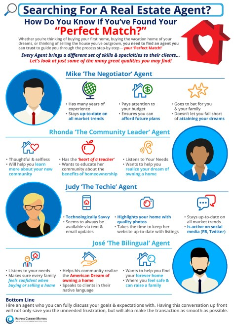 How Do You Know If You've Found Your 'Perfect Match'? [INFOGRAPHIC] | Keeping Current Matters
