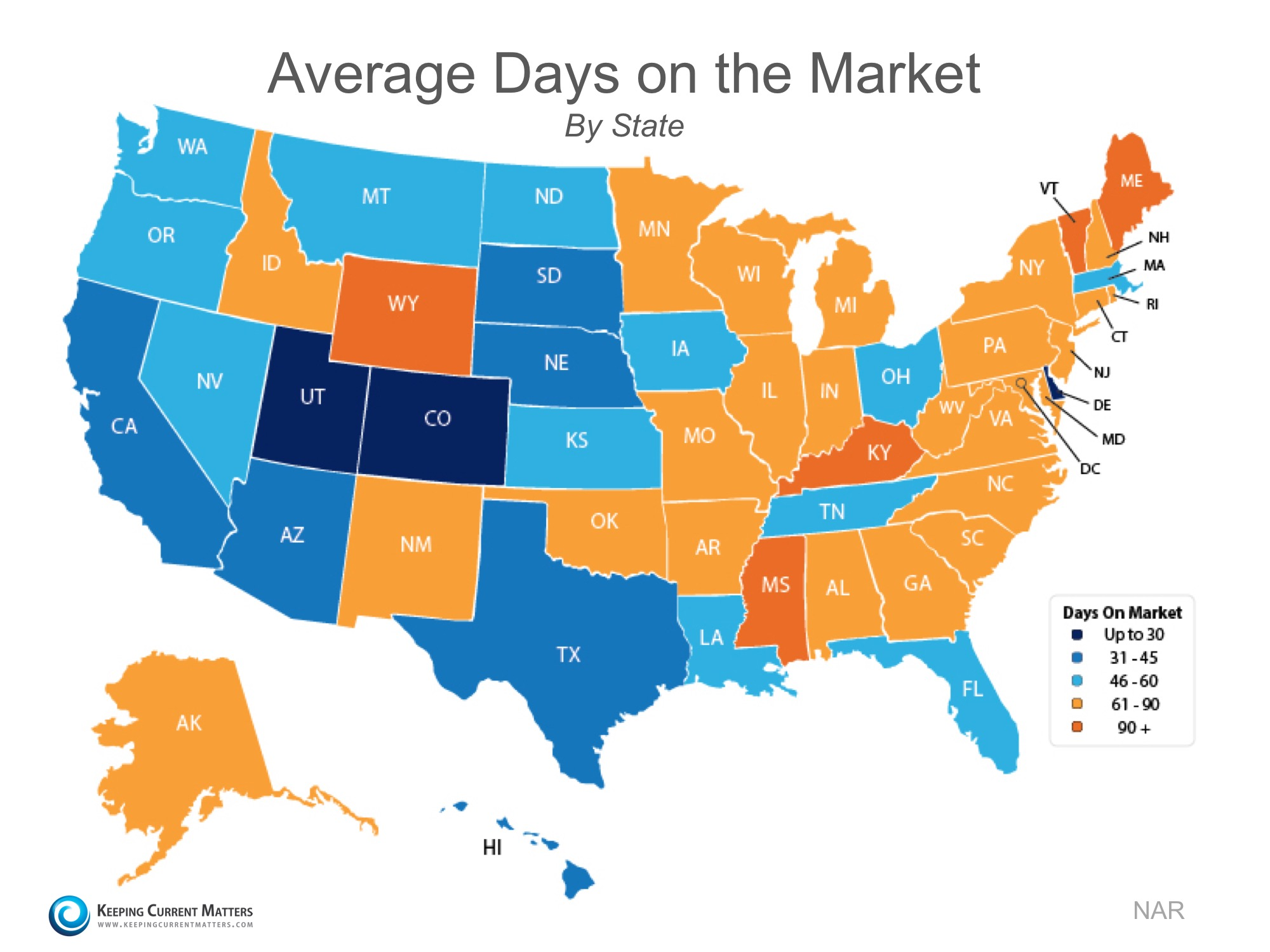 Homes Selling Quickly Across The Country | Keeping Current Matters
