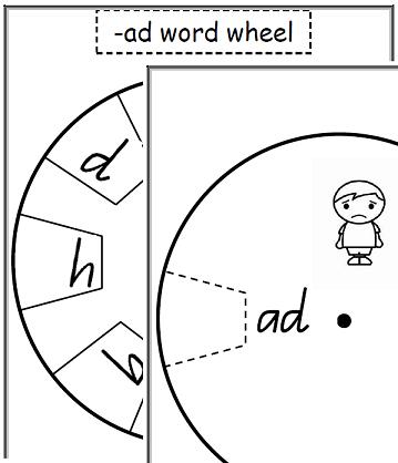 CVC Words & Phonics Worksheets for Kids • KeepKidsReading