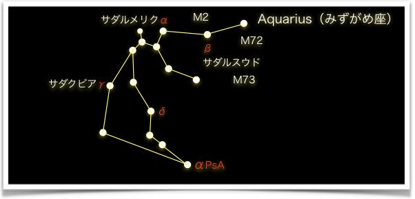 Aquarius(みずがめ座)