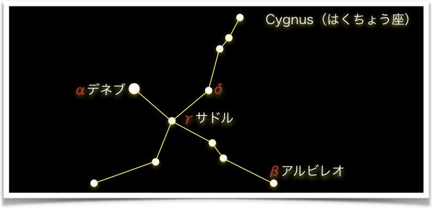 Cygnus(はくちょう座)