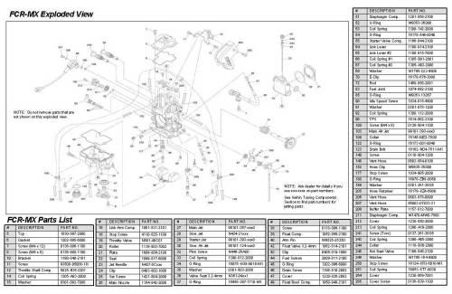 small resolution of 05 trx450r carb diagram schema wiring diagram online 2005 trx450r carb diagram 05 trx450r carb diagram