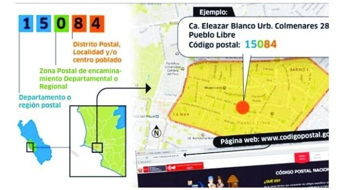 ペルーの新郵便番号