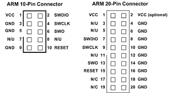 ULINK2 User's Guide: Target Connectors