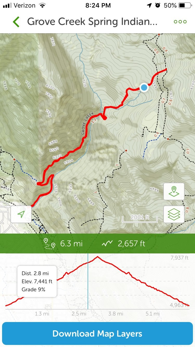 Distance and elevation map out mile by mile