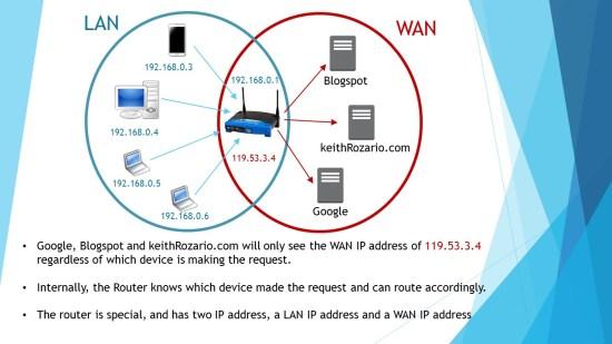 IP Address LAN/WAN 1