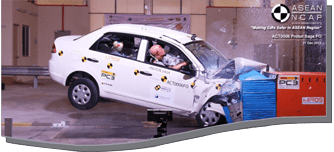 Proton FLX Crass NCAP