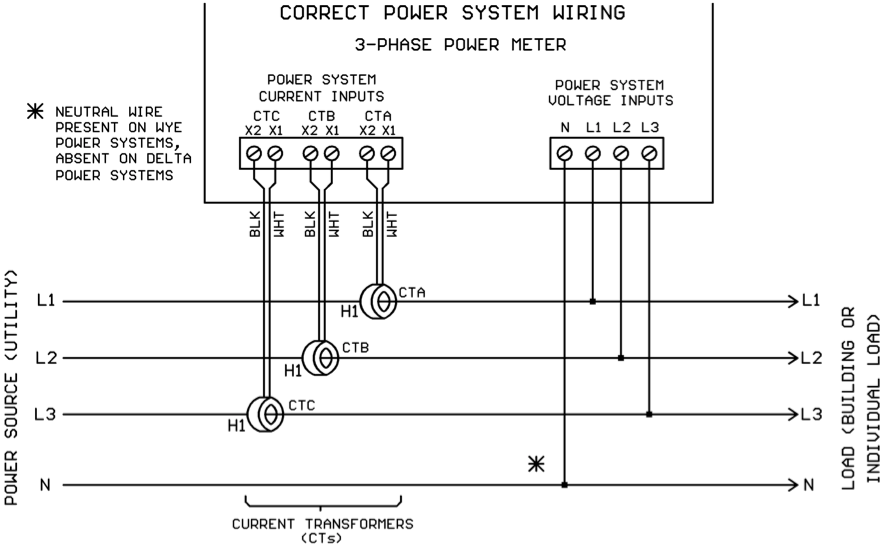 ct meter panel wiring diagram what are data flow metering current transformer all typical amp