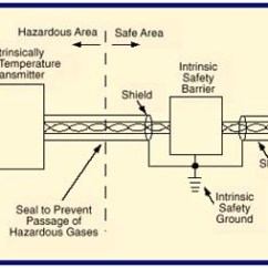 Parts Explosion Diagram Guitar Pots Wiring Hazardous Atmospheres: Intrinsic Safety - Kele.com