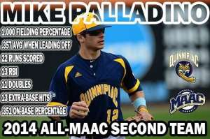 Palladino_All-MAAC_Second_Team_for_web