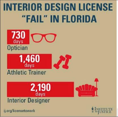 Texas Interior Design Laws Kelley Barnett