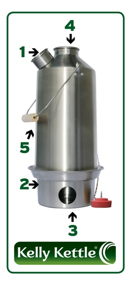 Kelly Kettle Instructions