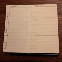 Two-page layout in a notebook divided into three rows, one for each book in a trilogy, and two columns (one column per page) for the hero and heroine. This is to be used to sketch out initial details and ideas on the lead characters of each book.