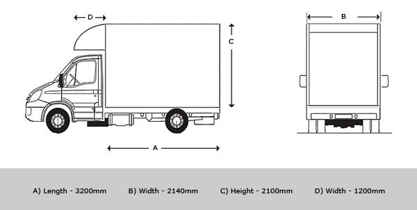 Hire a Luton Van with Tail Lift in London, Surrey