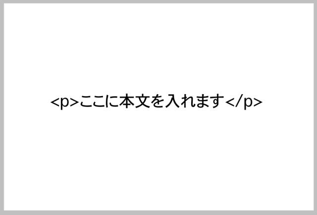 htmlの使い方(本文)