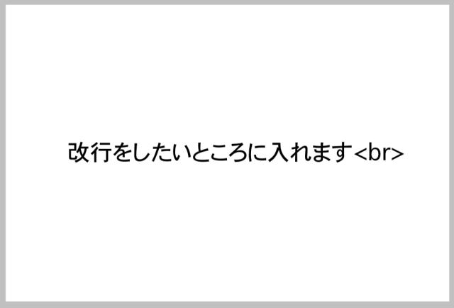 htmlの使い方(改行)