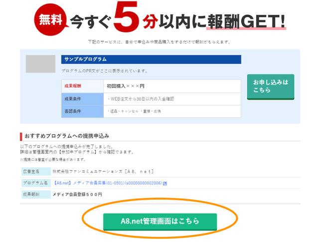 A8ネット(登録方法・管理画面)