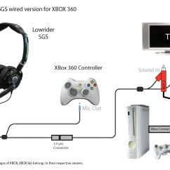 Xbox 360 Headset Wiring Diagram Sony Cdx Gt240 Headphone Diagram, Xbox, Free Engine Image For User Manual Download