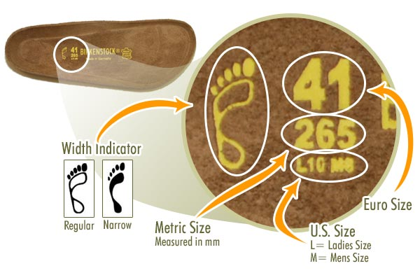happy feet plus birkenstock sandal decoding the numbers on the footbed metric sizes