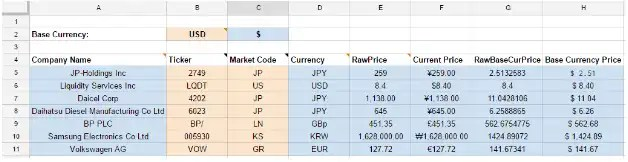 Google Sheet for Global Stocks (Version 2)