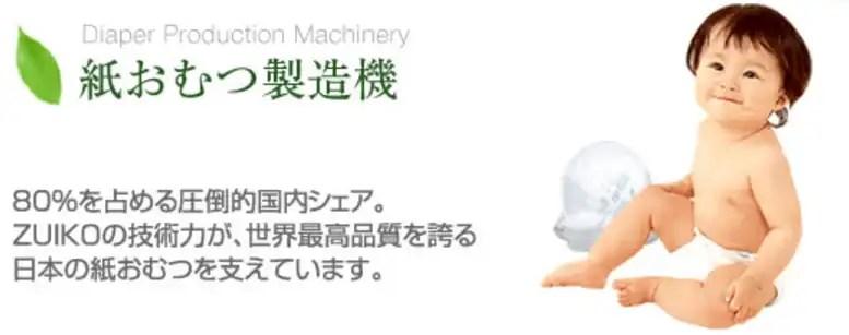 Quick Idea: 30% Global Share In Diaper Production Machines – Zuiko (TYO: 6279)
