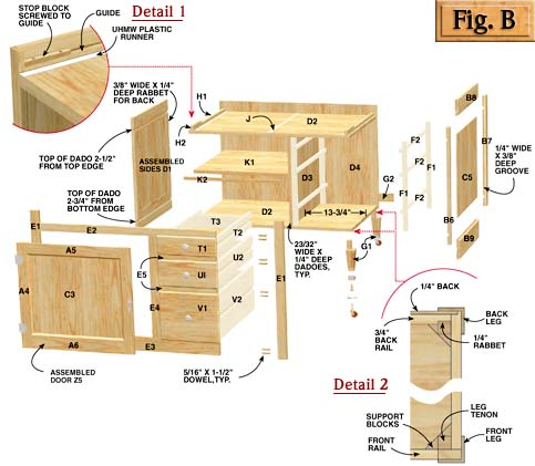 Cabinet Door Plans Free Diy Blueprint Plans Download Wooden Rifle