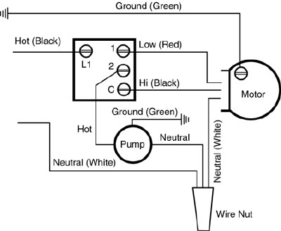 diagram circuit: Philadelphia 5963wiringthermostat