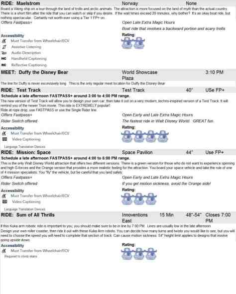 Epcot Touring Plan with Characters