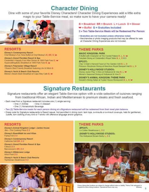 2017 Disney Dining Plan-5