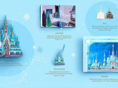 Lottery System for the Frozen Castle Collection