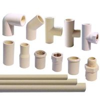 India PVC Pipes and Fittings Industry Outlook to 2019 ...
