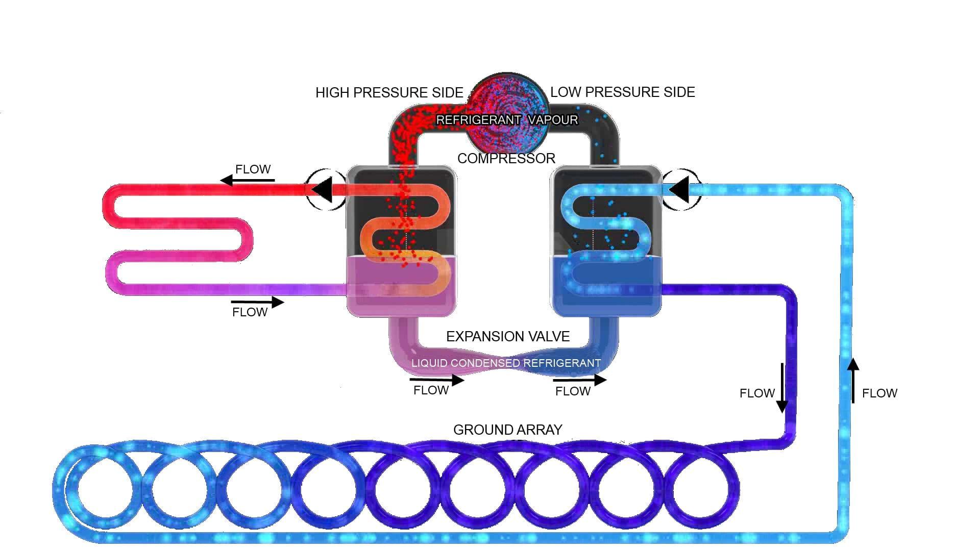 hight resolution of improving heat pump efficiency