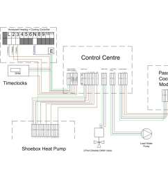 passive cooling module and control centre wiring centre schematic for kensa ground source heat pumps kensa has developed a passive cooling module and  [ 1300 x 1092 Pixel ]