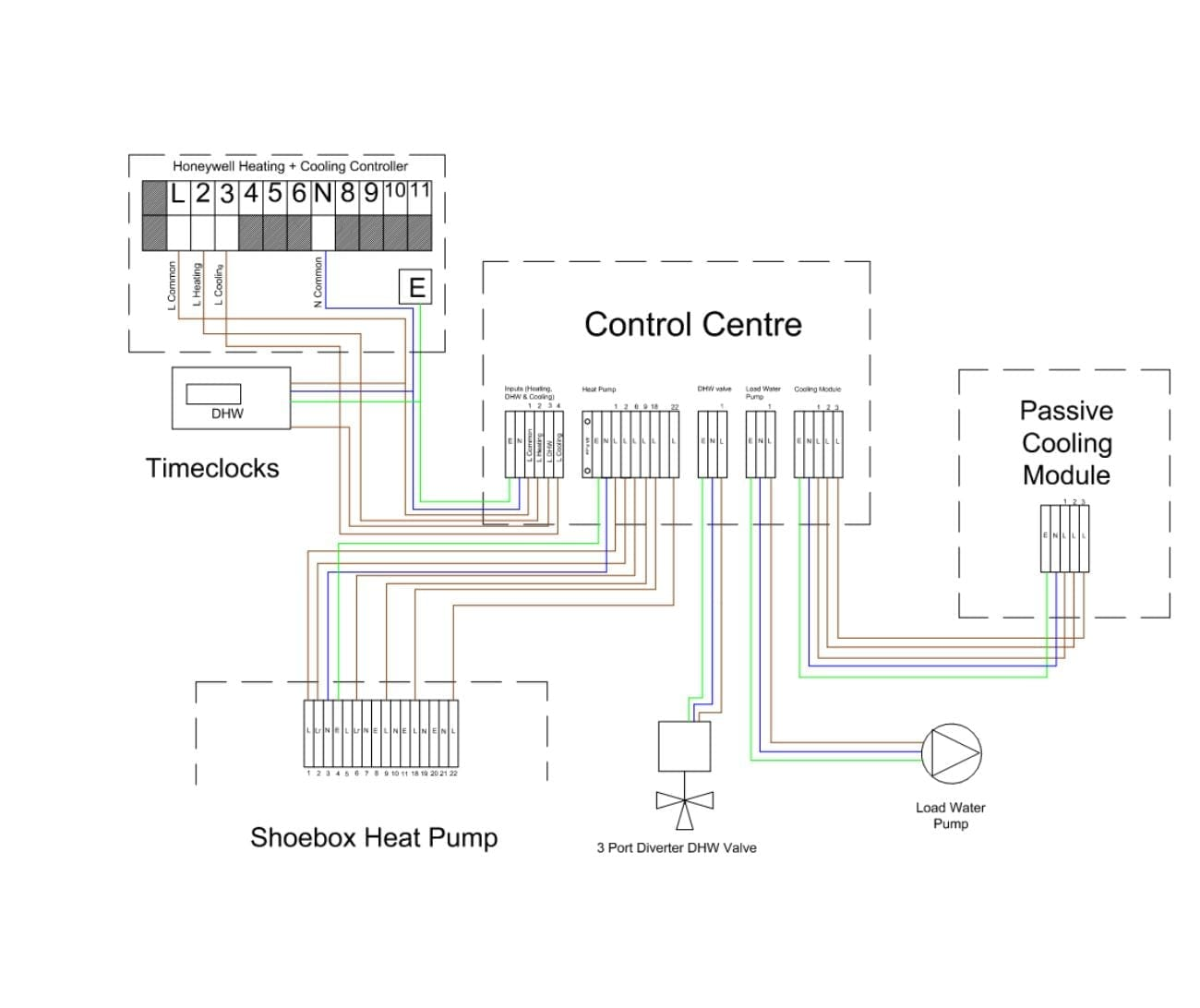 hight resolution of passive cooling module and control centre wiring centre schematic for kensa ground source heat pumps kensa has developed a passive cooling module and