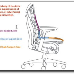 Herman Miller Chair Sizes Cool Chairs For Dorm Rooms S Embody