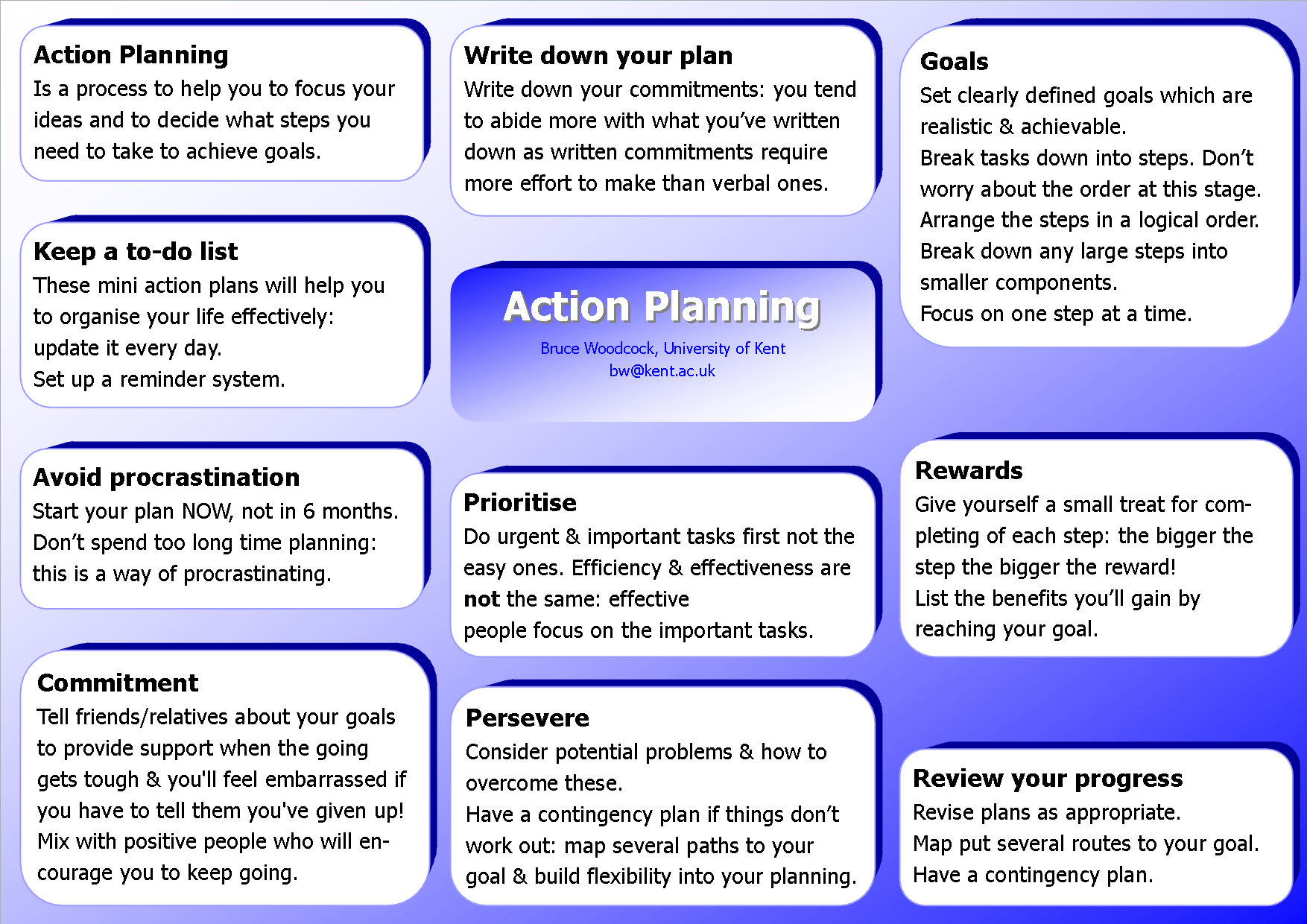 timing diagram excel 4th grade digestive system action planning