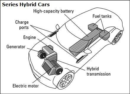 Hyster Forklift S50xm Wiring Diagram Hyster W40Z Parts
