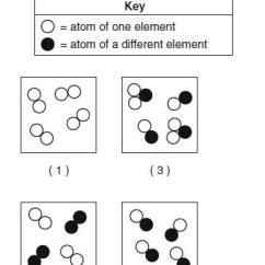 Mixture Of Elements And Compounds Diagram Home Phone Wiring Dsl Regents Chemistry Exam Explanations June 2007