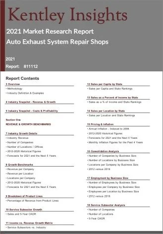 Auto Exhaust System Repair Shops Report