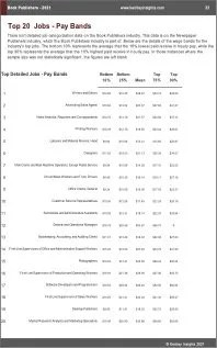Book Publishers Benchmarks