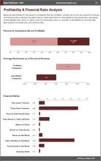 Book Publishers Profit