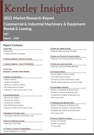 Commercial Industrial Machinery Equipment Rental Leasing Report