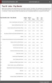 Concert Event Promotion Benchmarks