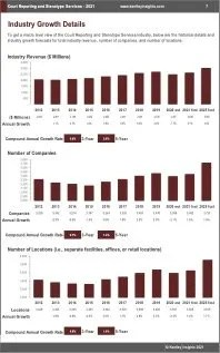 Court Reporting Stenotype Services Revenue