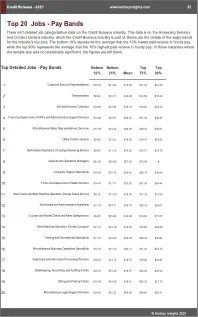 Credit Bureaus Benchmarks