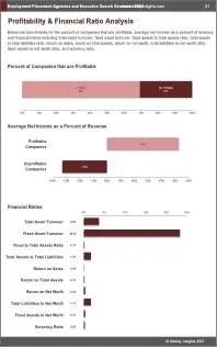 Employment Placement Agencies Executive Search Services Profit